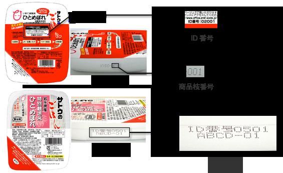 ID番号・商品枝番号記載のイメージ